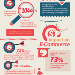 7-incredible-retargeting-stats